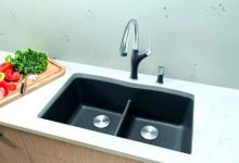 Photo of بهترین سینک ظرفشویی ایرانی و خارجی کدام است؟