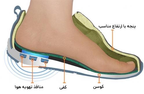راهنمای انتخاب و خرید کفش طبی مردانه